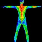 The human's body can enough heat to boil half gallon water